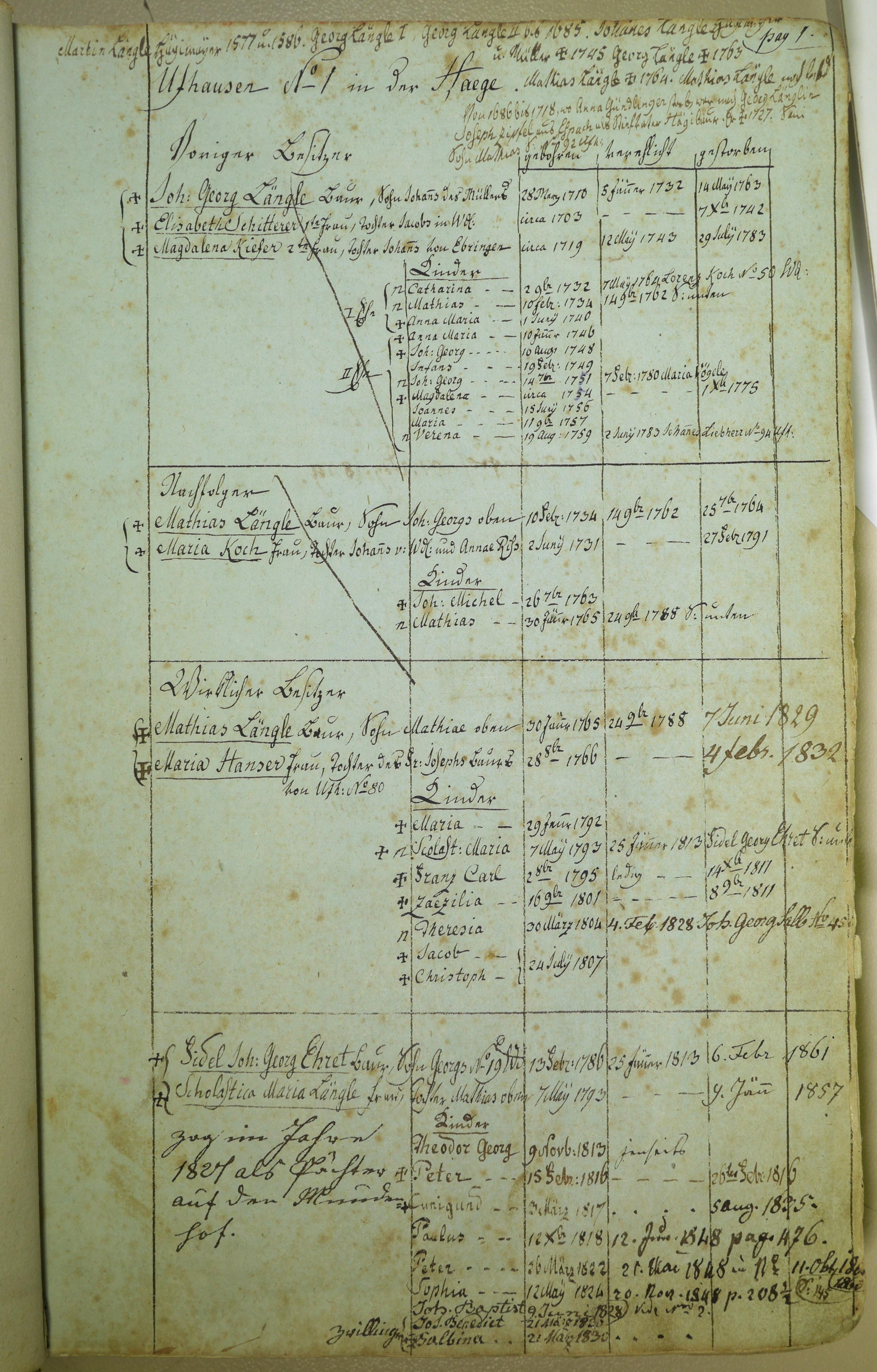 Seite 1 Ufhausen No 1