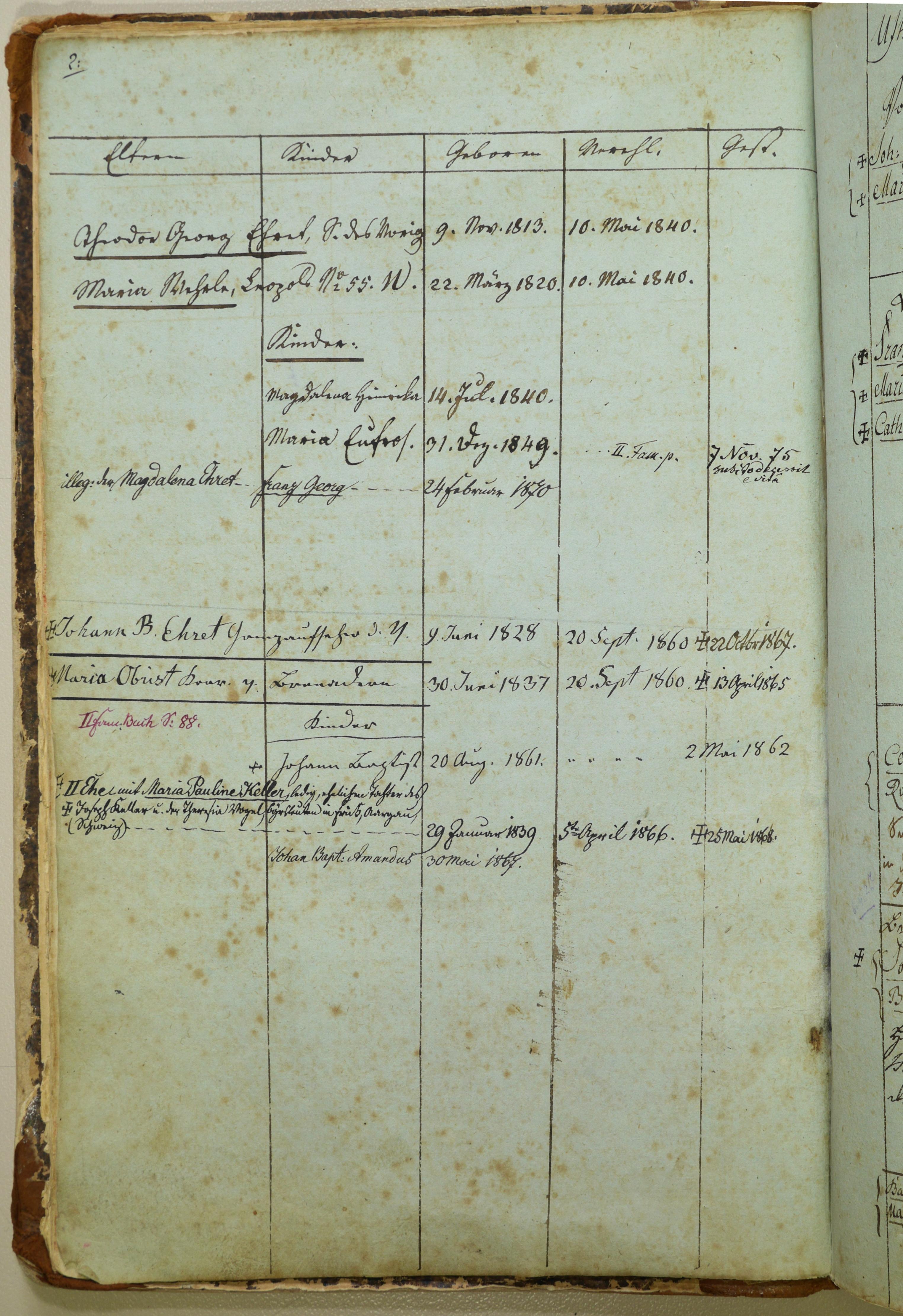 Seite 2 Ufhausen No 1