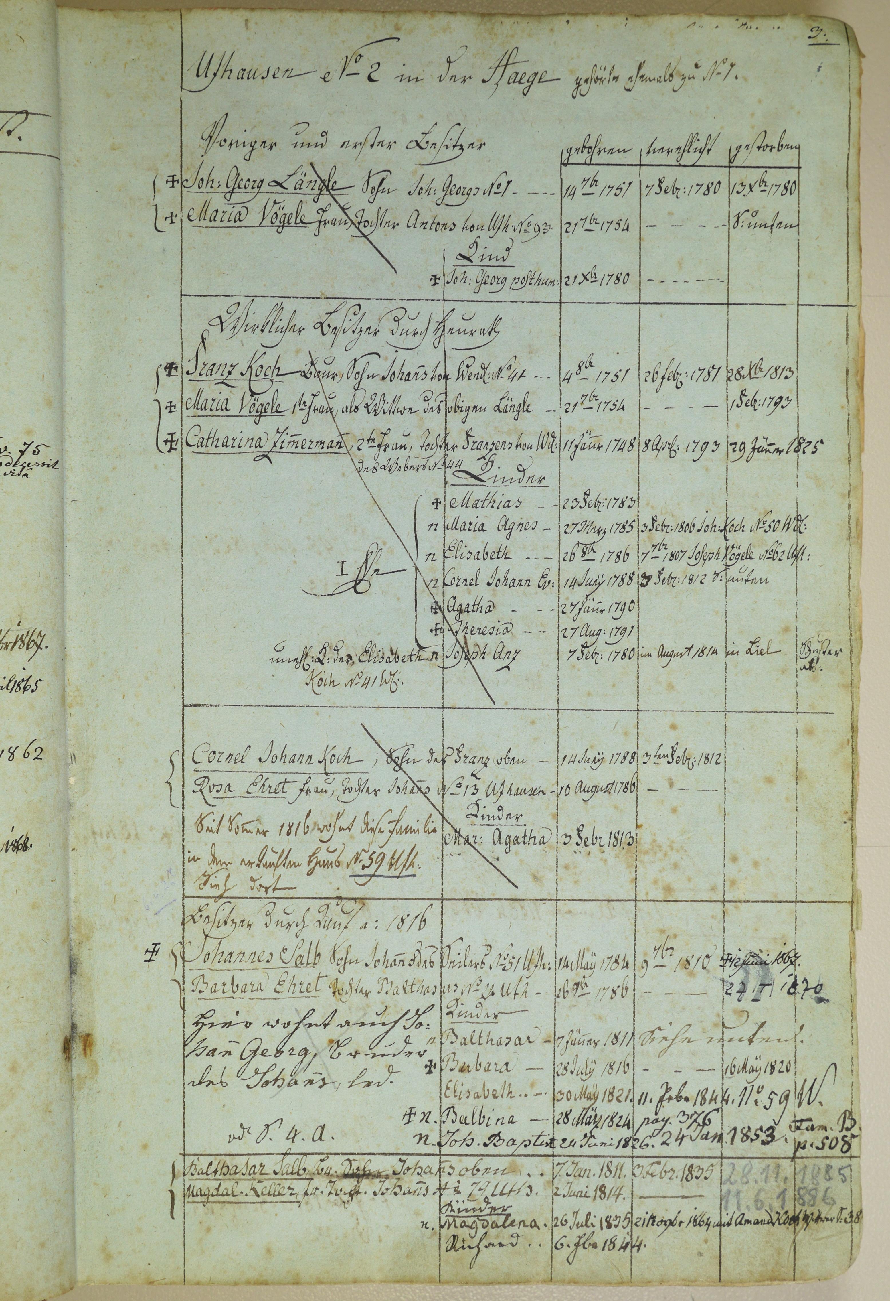Seite 3 Ufhausen No 2