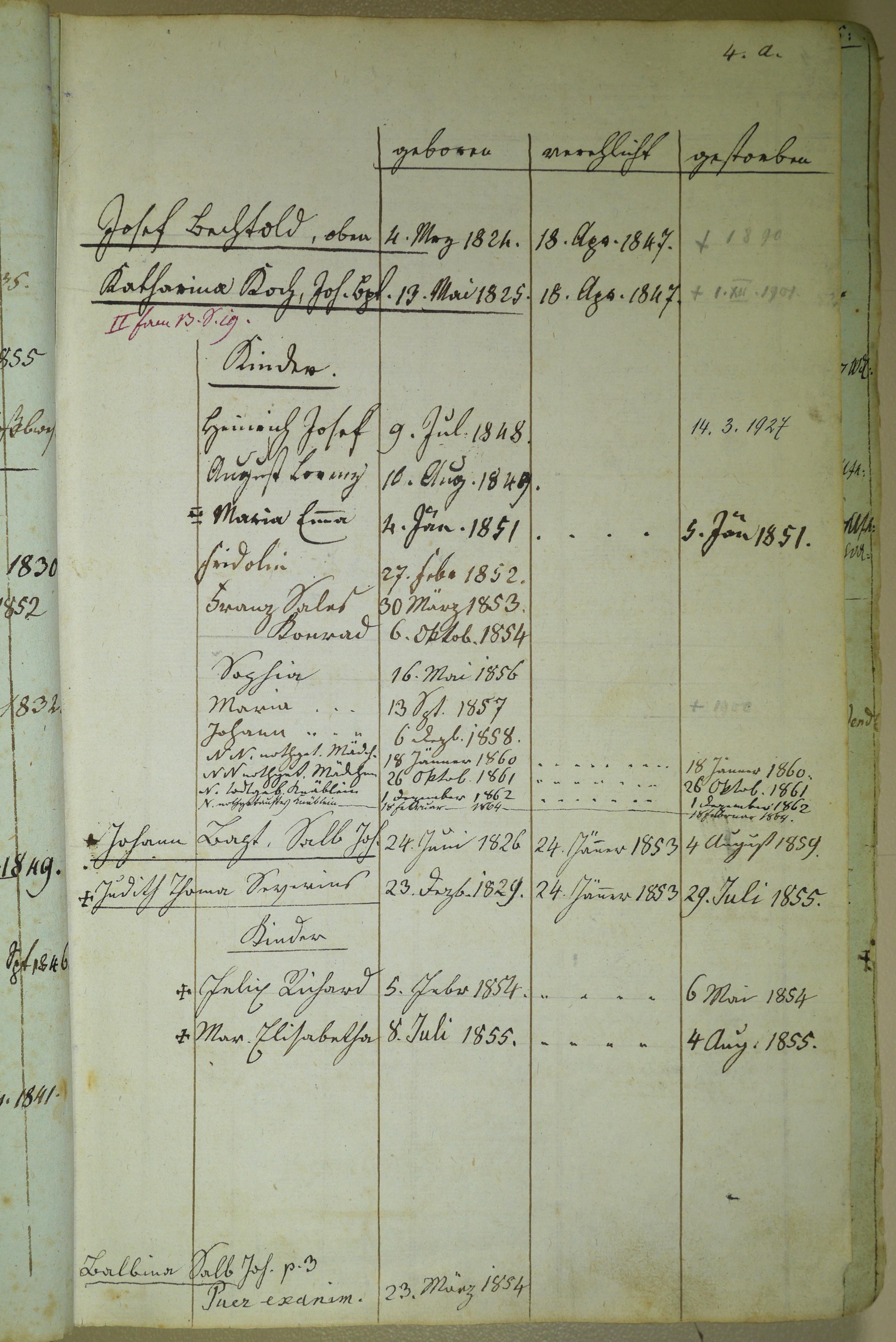 Seite 4 A Ufhausen No 2 Einhalb